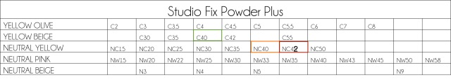 Studio-Fix-Powder-Plus